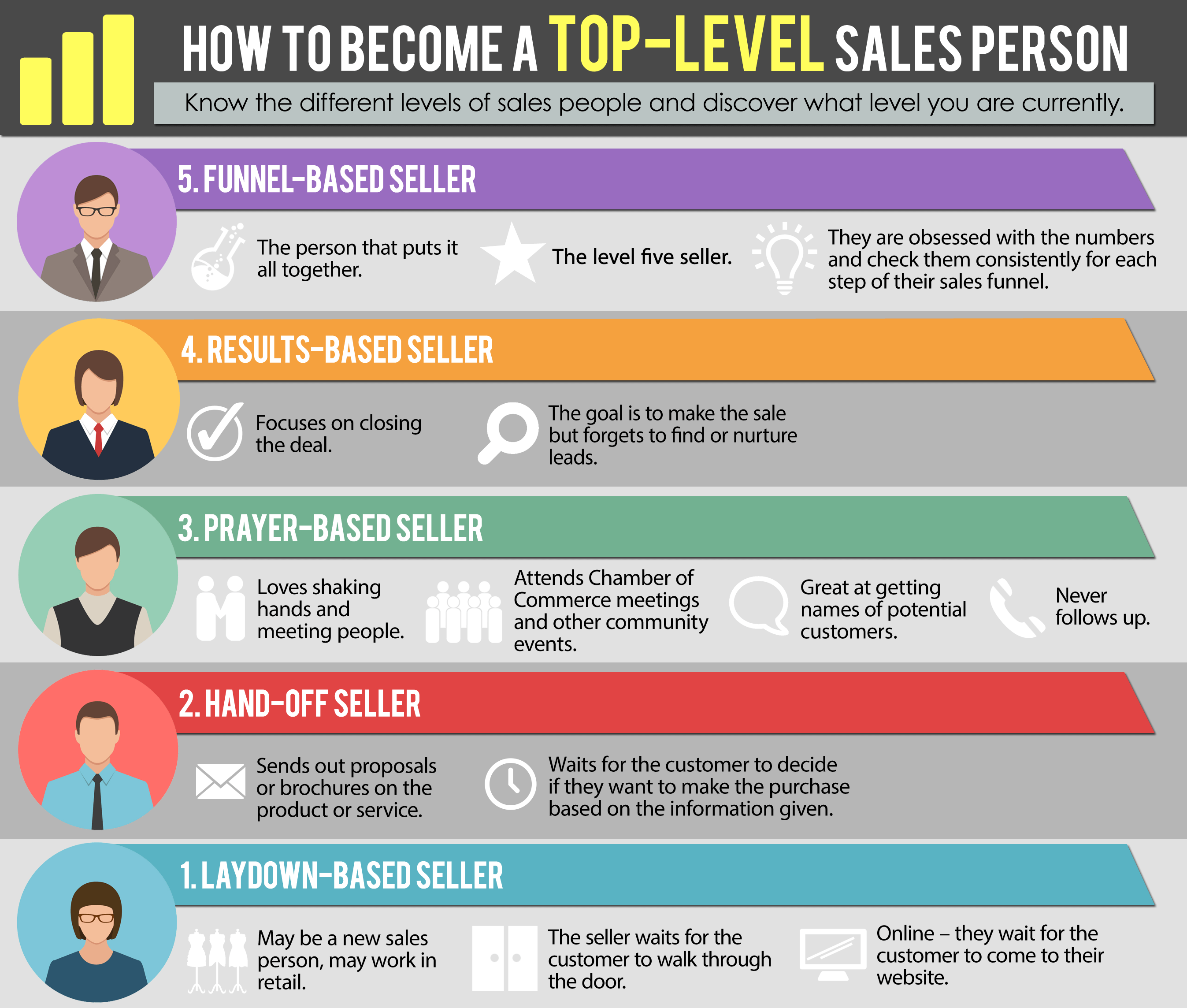 how to become a top level salesperson infographic Image