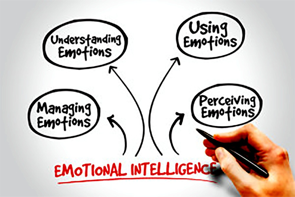 4 employees in every company that must have high emotional intelligence