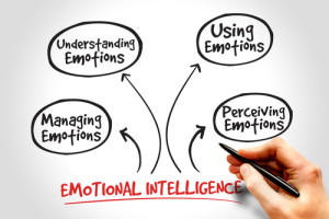 emotional intelligence image