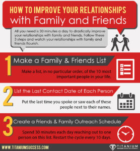 How to Improve Your Relationships with Family and Friends Infographic - TS