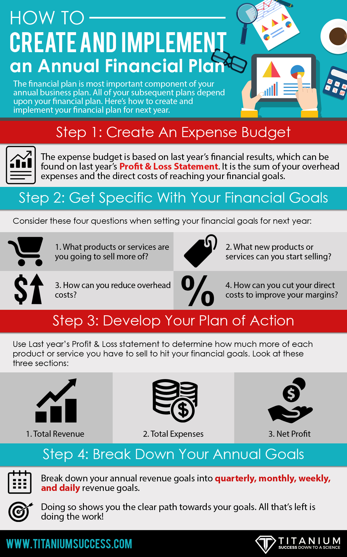 How to Create and Implement an Annual Financial Plan Infographic - TS