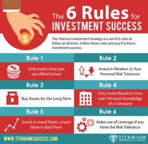 The 6 Rules for Investment Success Infographic - TS