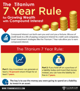 TheTitanium 7 Year Rule Infographic - TS