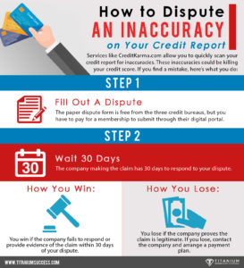 How to Dispute an Inaccuracy on Your Credit Report Infographic - TS