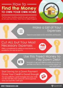 How to Find the Money to Own Your Own Home Infographic - TS