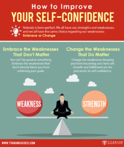 How to Improve Your Self-Confidence Infographic - TS