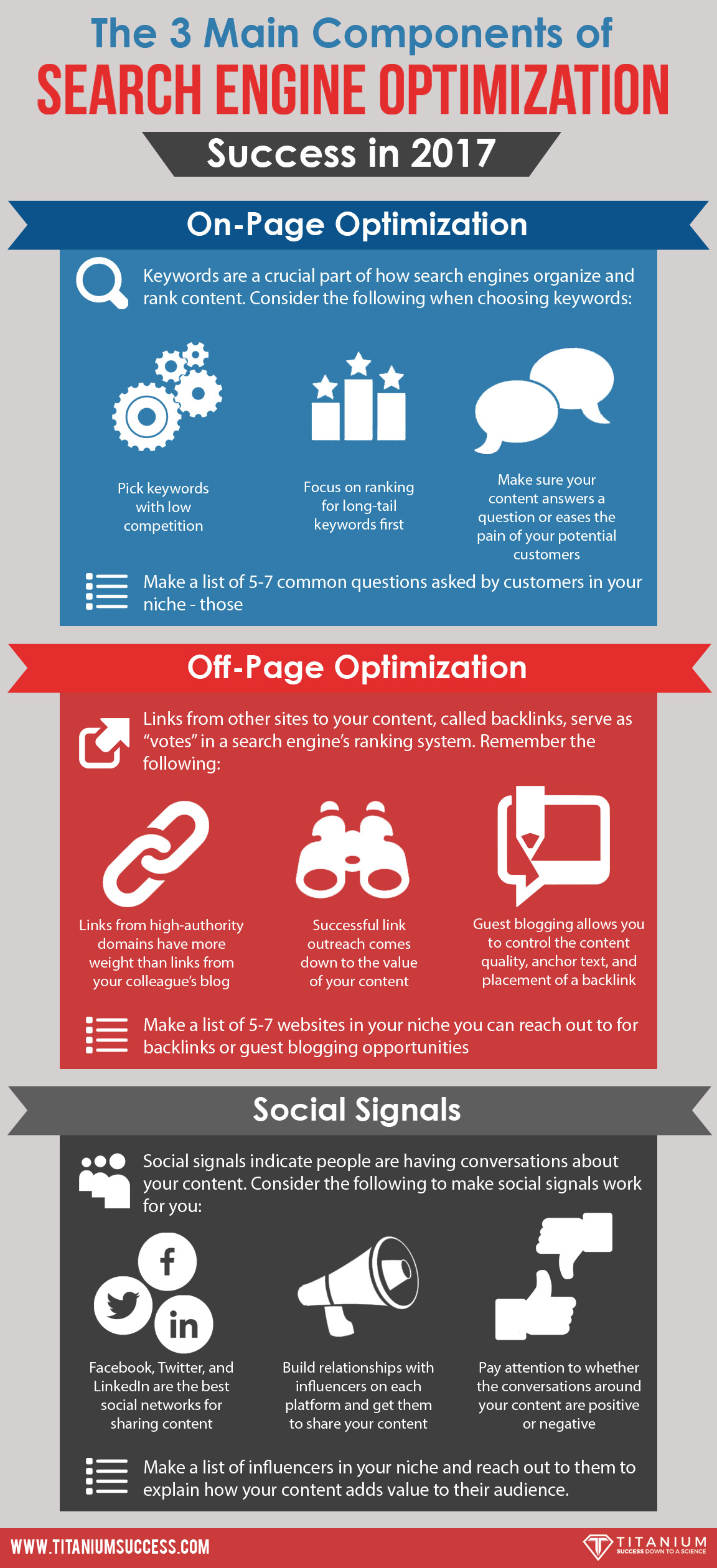 The 3 Main Components of Search Engine Optimization Success Infographic - TS
