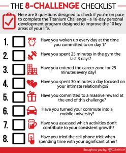 review checklist for Titanium Challenge