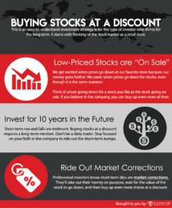 buying stocks at a discount
