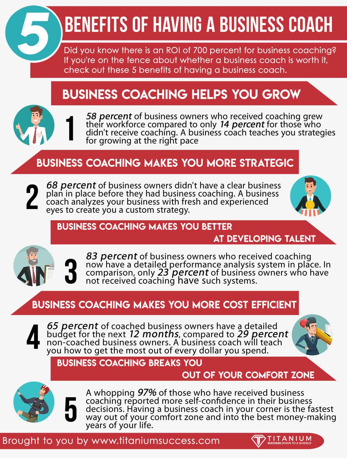 5 Benefits of Having a Business Coach Infographic