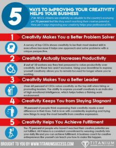 5 Ways to Improving Your Creativity Helps Your Business Infographic