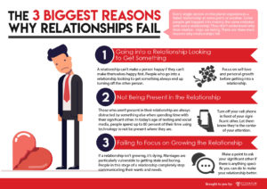 reasons why relationships fail