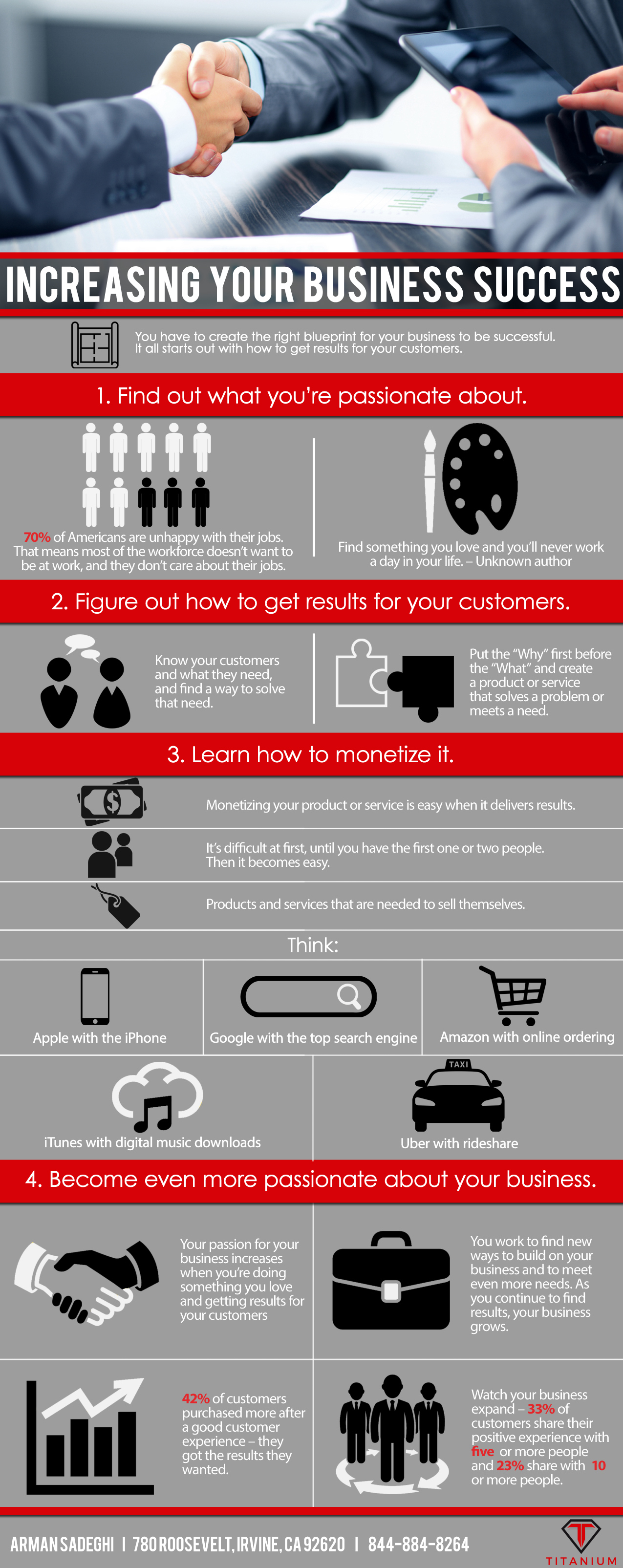 Increasing Your Business Success Infographic Titanium Success